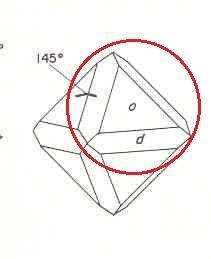 Pongo nuevamente el esquema del octaedro modificado por el rombododecaedro tomado del Sinkankas (Mineralogy for amateurs) (Autor: Antonio Alcaide)