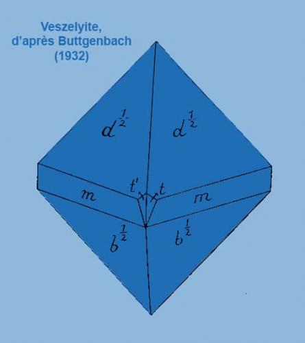 Veszelyite Drawing (Author: Roger Warin)