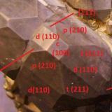 Pirita Nanisivik Mine, Nanisivik, Baffin Island, Nunavut Territory, Canadá 6,5 x 6 x 4 cm Índices de Miller sobre uno de los cristales principales. (Autor: Antonio Alcaide)