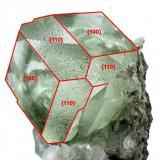 Fluorite, calcite Xianghuapu Mine, Xianghualing, Lingwu, Lanshan, Chenzhou, Hunan, China 71 x 52 x 40 mm³  Showing Miller indices families (Author: Carles Millan)