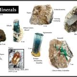 Gem minerals (Author: Tobi)