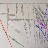 Figura 2: curvas de equilibrio del metamorfismo Elaborado a partir de la aportación de Emilio Téllez He marcado algunas curvas especialmente significativas: en rojo los límites inferior y superior del metamorfismo, la diagénesis y la anatexia; en verde una curva característica de la alta presión, albita -> jadeíta + cuarzo; y en azul y rosa dos propuestas del punto triple y curvas de equilibrio de los polimorfos del silicato de aluminio (andalucita, cianita, sillimanita). (Autor: prcantos)