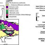 Mapa geológico del Complejo Ofiolítico de Troodos y columna litológica detallada Completado a partir de http://www2.plymouth.ac.uk/intfield/CyprusFT/pages/geo_setting.htm (Autor: prcantos)